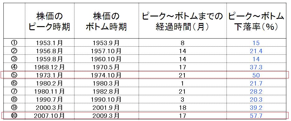 f:id:yukimatu-tousi:20180320221303p:plain