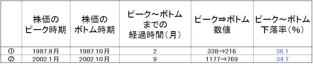 f:id:yukimatu-tousi:20180321124832p:plain