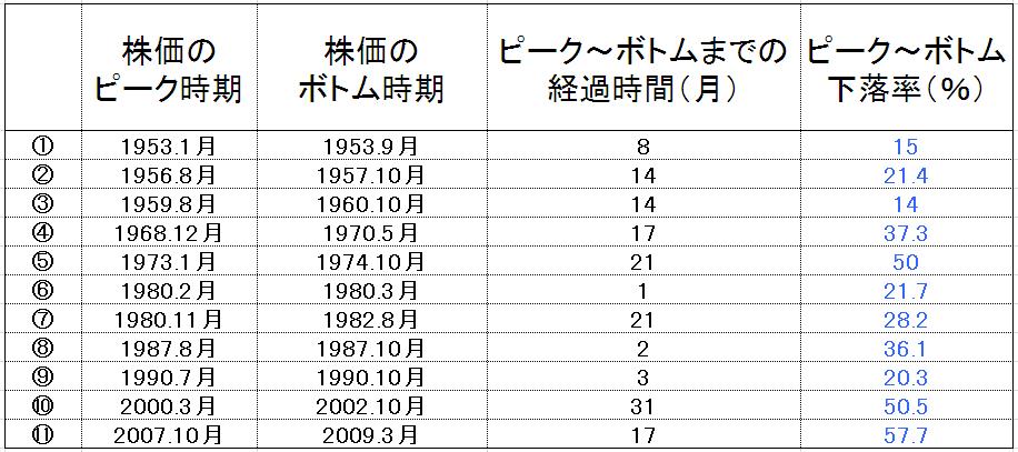 f:id:yukimatu-tousi:20180321130739p:plain