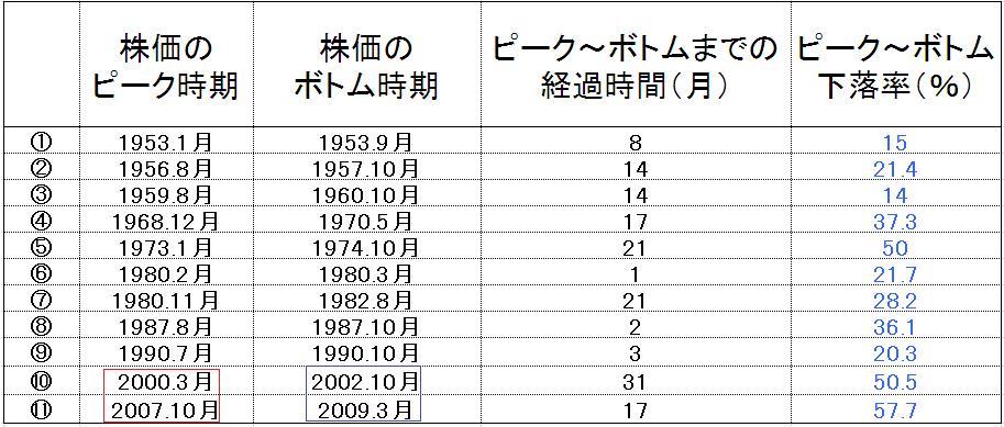 f:id:yukimatu-tousi:20180321222601p:plain
