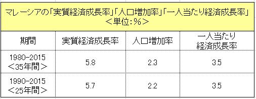 f:id:yukimatu-tousi:20180322164303p:plain