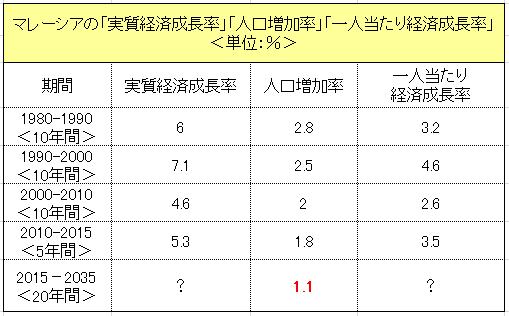 f:id:yukimatu-tousi:20180322164323p:plain