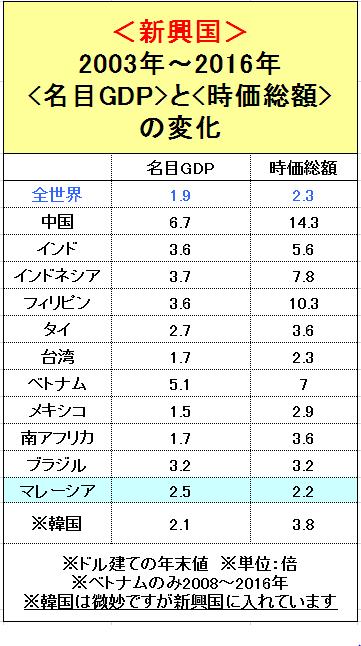 f:id:yukimatu-tousi:20180322165239p:plain