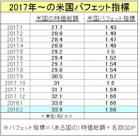 f:id:yukimatu-tousi:20180324225511p:plain