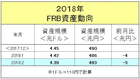 f:id:yukimatu-tousi:20180327144447p:plain