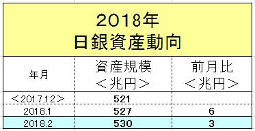 f:id:yukimatu-tousi:20180327150101p:plain