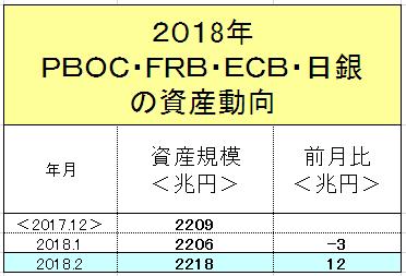 f:id:yukimatu-tousi:20180327150910p:plain