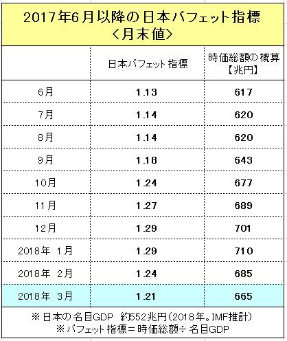 f:id:yukimatu-tousi:20180331000633p:plain