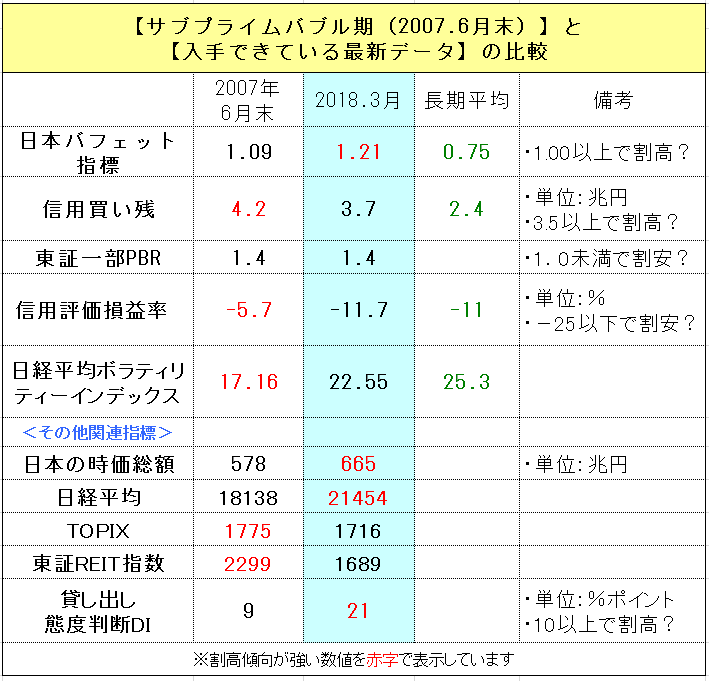 f:id:yukimatu-tousi:20180331001929p:plain