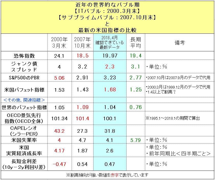 f:id:yukimatu-tousi:20180331195640p:plain