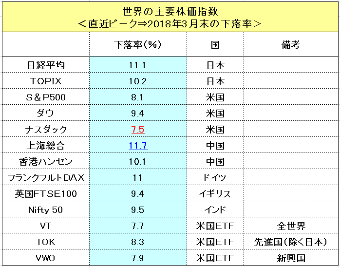 f:id:yukimatu-tousi:20180402002952p:plain
