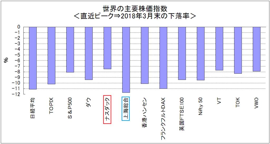 f:id:yukimatu-tousi:20180402003627p:plain