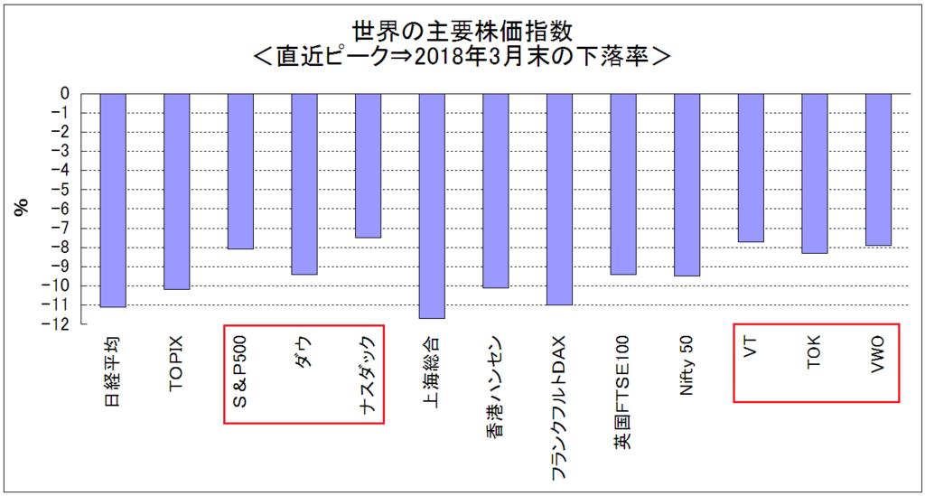 f:id:yukimatu-tousi:20180402004205p:plain