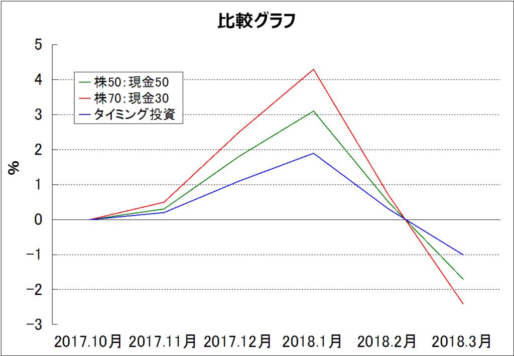 f:id:yukimatu-tousi:20180403224255p:plain