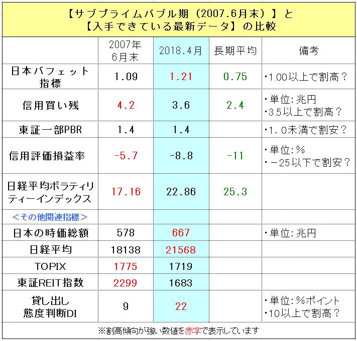 f:id:yukimatu-tousi:20180406230030p:plain