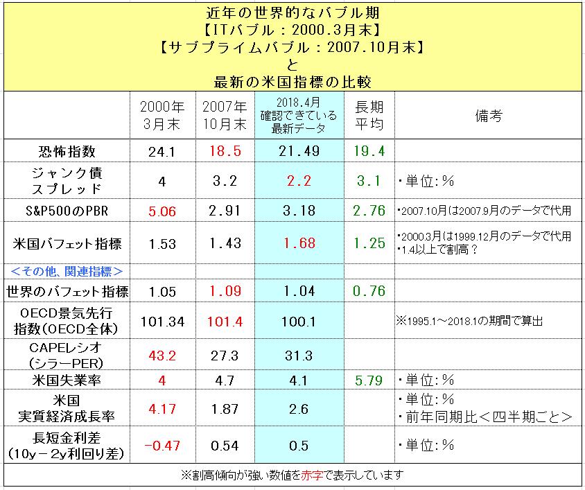 f:id:yukimatu-tousi:20180407172508p:plain