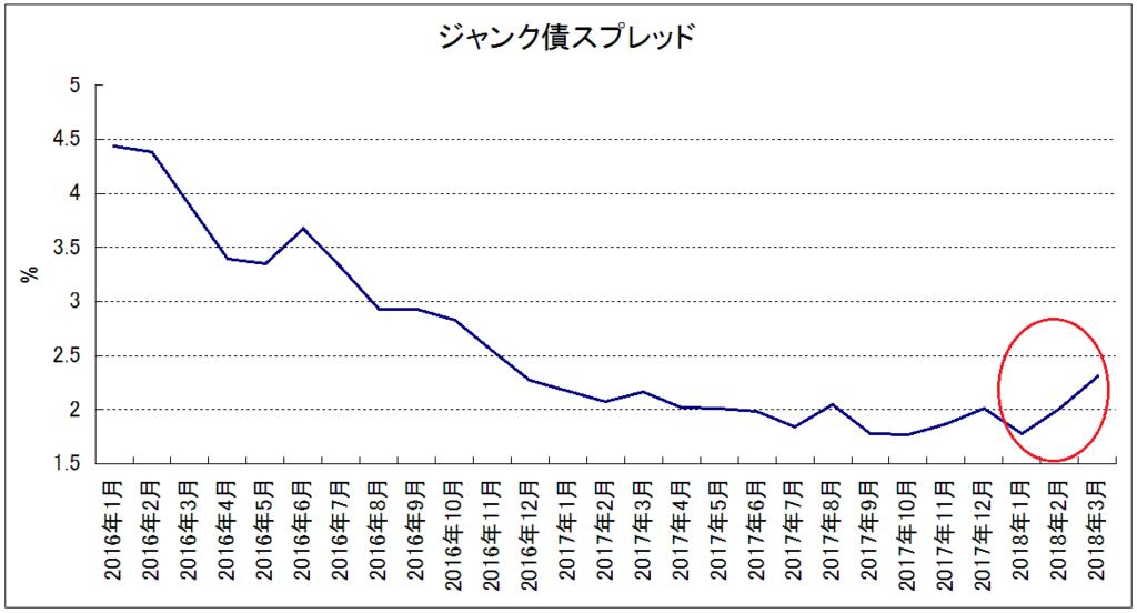 f:id:yukimatu-tousi:20180407201321p:plain