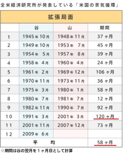 f:id:yukimatu-tousi:20180408231641p:plain