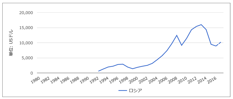 f:id:yukimatu-tousi:20180411223150p:plain