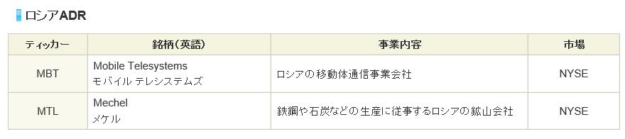 f:id:yukimatu-tousi:20180411225445p:plain