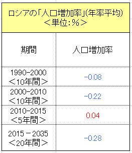 f:id:yukimatu-tousi:20180411231659p:plain