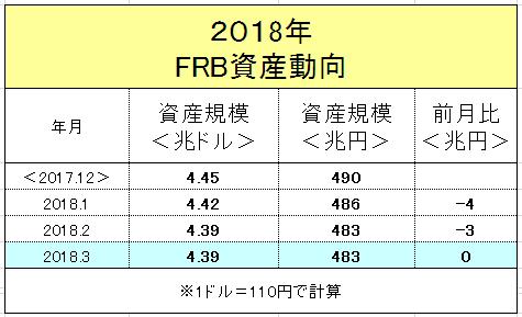 f:id:yukimatu-tousi:20180412130954p:plain