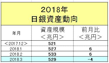 f:id:yukimatu-tousi:20180412131512p:plain