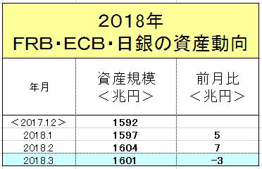 f:id:yukimatu-tousi:20180412133002p:plain