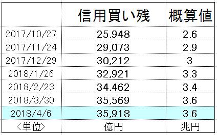 f:id:yukimatu-tousi:20180413164312p:plain