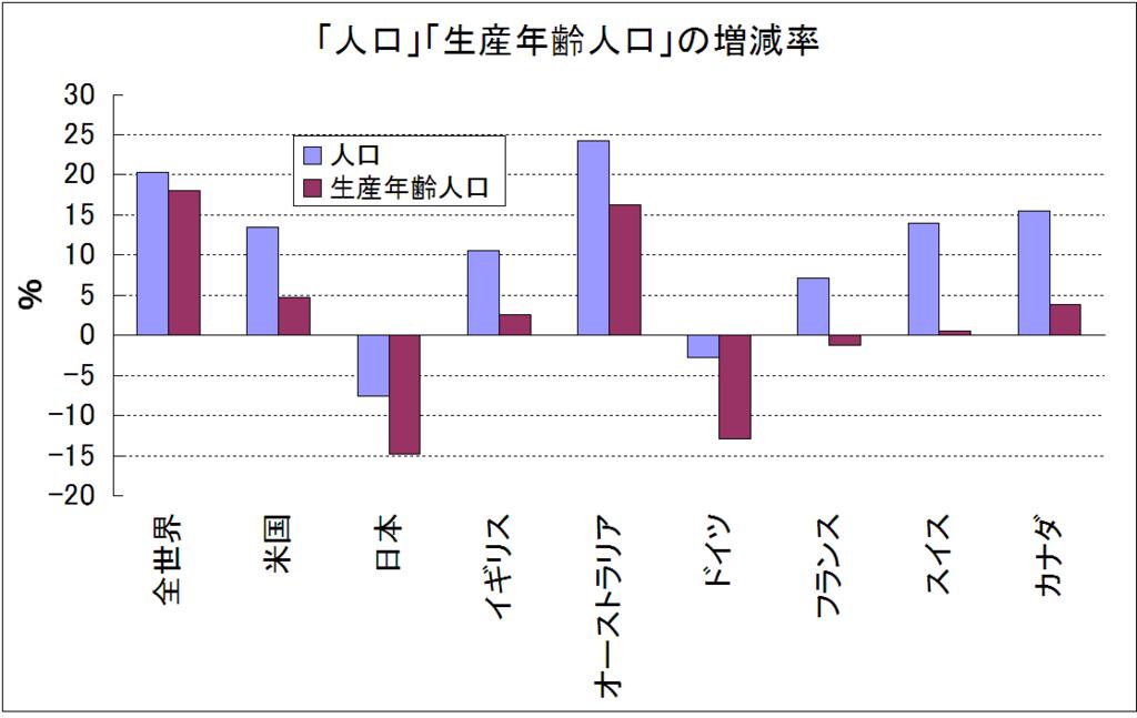 f:id:yukimatu-tousi:20180418105103p:plain