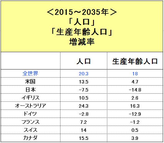 f:id:yukimatu-tousi:20180418105142p:plain
