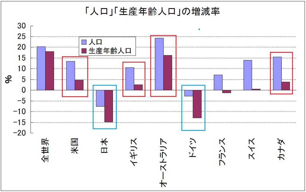 f:id:yukimatu-tousi:20180418105742p:plain
