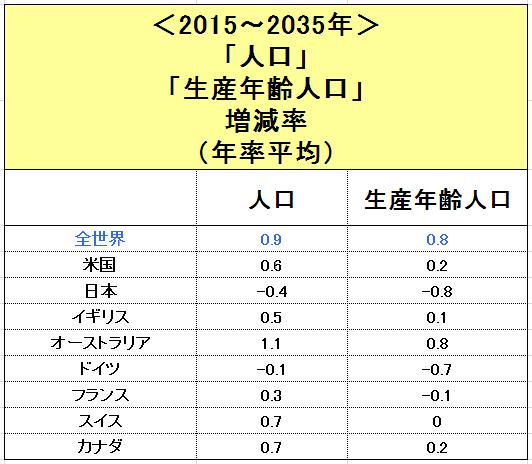 f:id:yukimatu-tousi:20180418110923p:plain