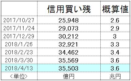 f:id:yukimatu-tousi:20180420164353p:plain
