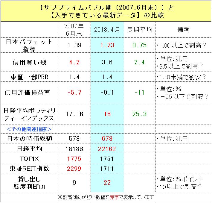 f:id:yukimatu-tousi:20180420221411p:plain