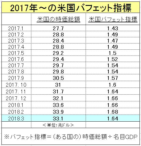 f:id:yukimatu-tousi:20180421152040p:plain