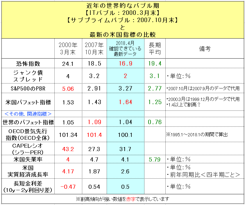 f:id:yukimatu-tousi:20180421152749p:plain