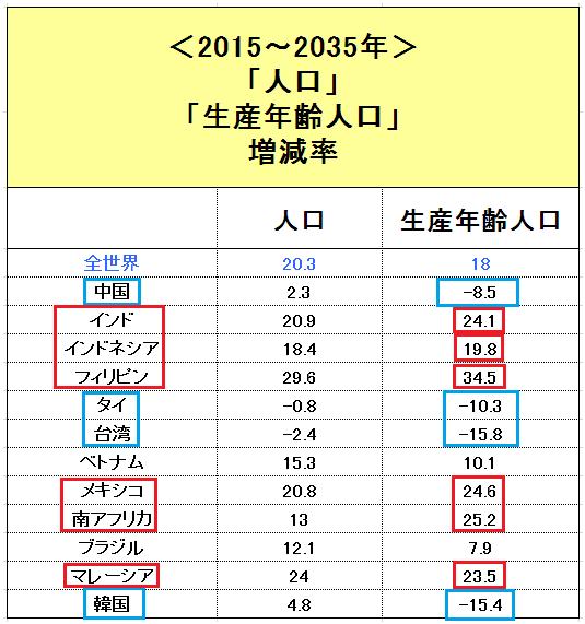 f:id:yukimatu-tousi:20180422232457p:plain