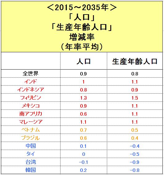 f:id:yukimatu-tousi:20180422233409p:plain