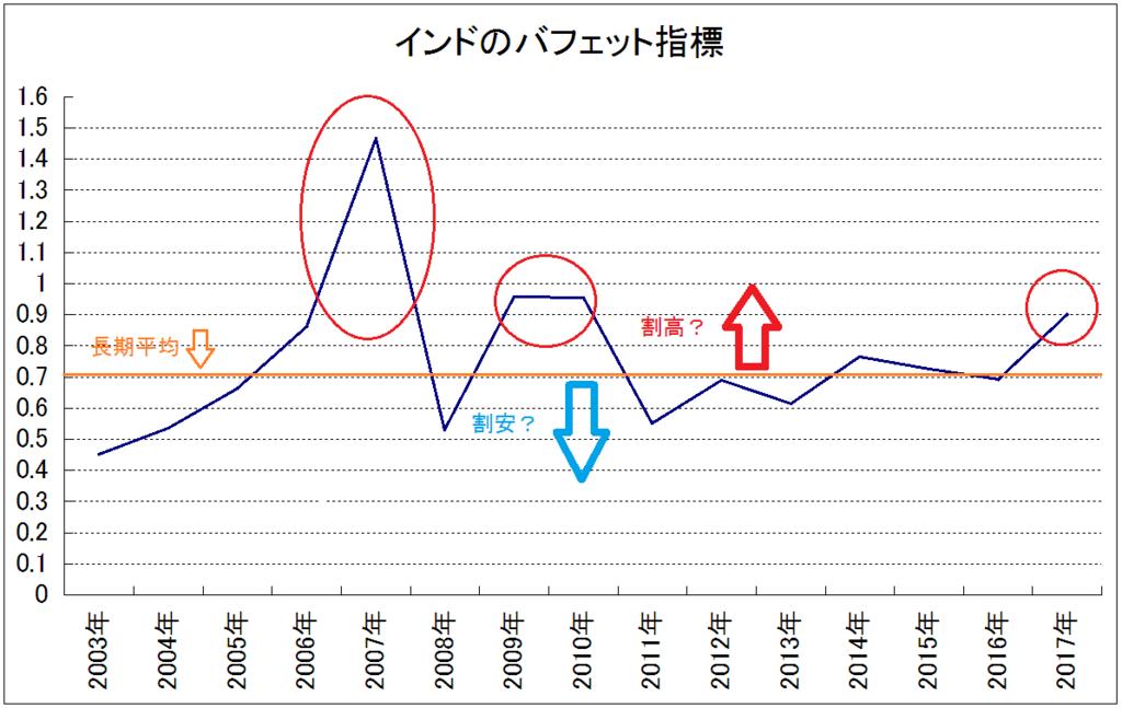 f:id:yukimatu-tousi:20180423235634p:plain