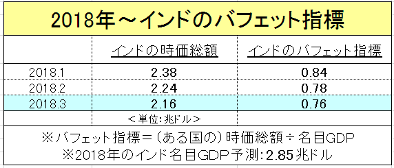f:id:yukimatu-tousi:20180424000137p:plain