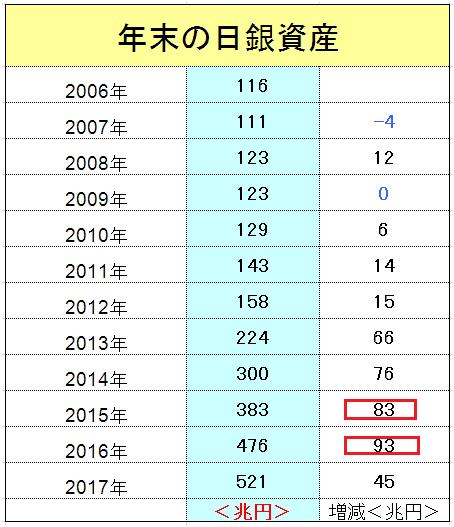 f:id:yukimatu-tousi:20180424215320p:plain