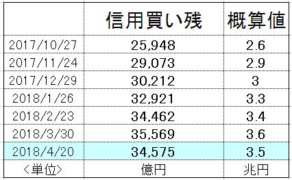 f:id:yukimatu-tousi:20180427132319p:plain