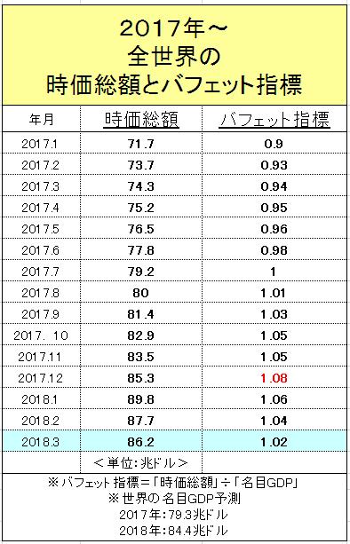 f:id:yukimatu-tousi:20180427140700p:plain