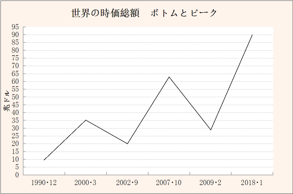 f:id:yukimatu-tousi:20180427142442p:plain