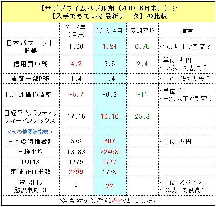 f:id:yukimatu-tousi:20180427225617p:plain