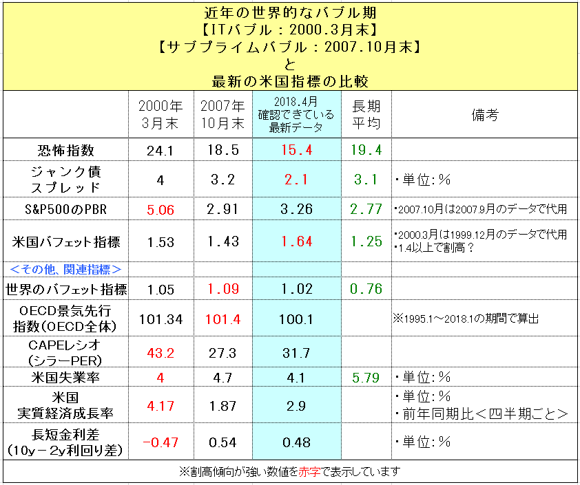 f:id:yukimatu-tousi:20180428220800p:plain