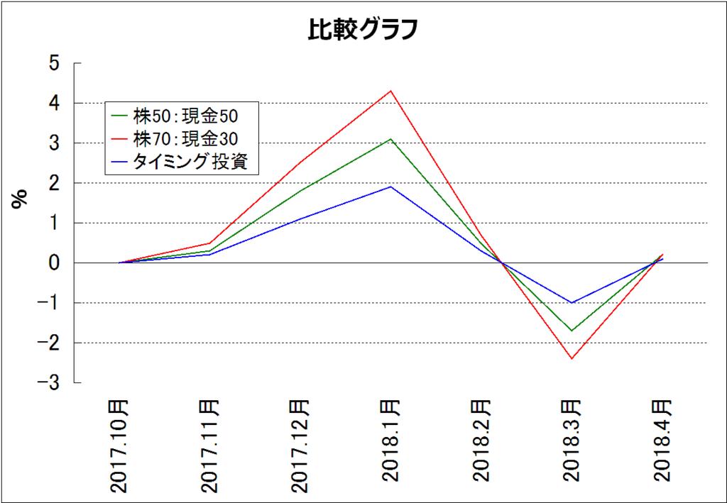 f:id:yukimatu-tousi:20180501224231p:plain