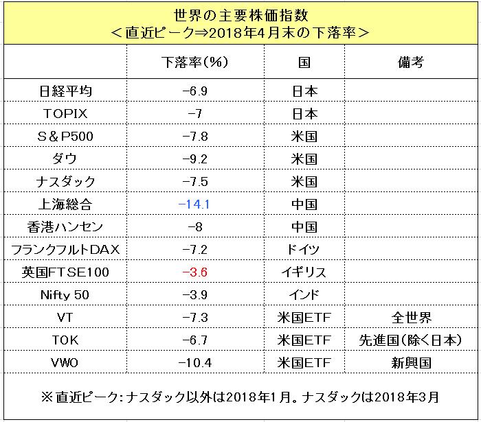 f:id:yukimatu-tousi:20180502170529p:plain