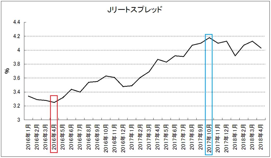 f:id:yukimatu-tousi:20180503222013p:plain
